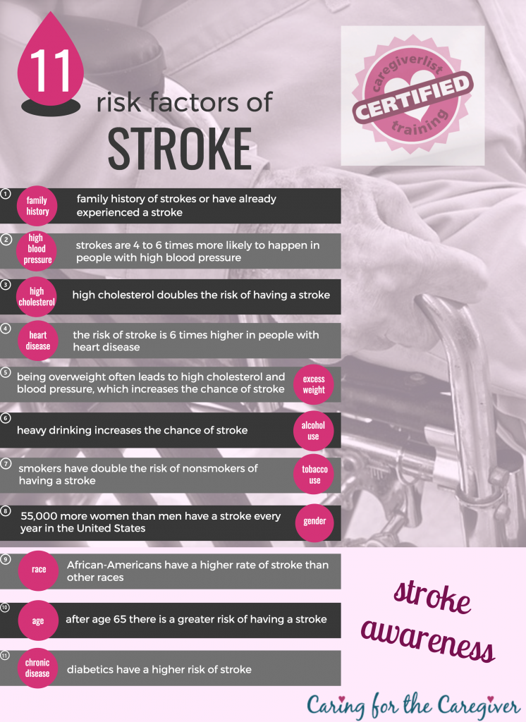 Stroke Caregiver Training